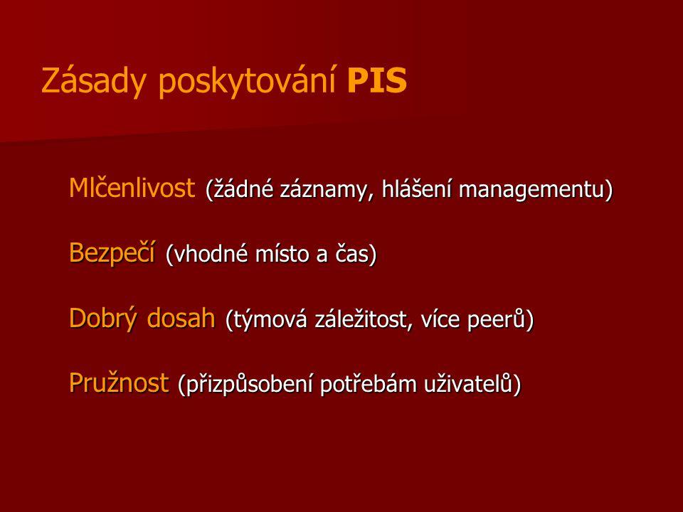 Zásady poskytování PIS
