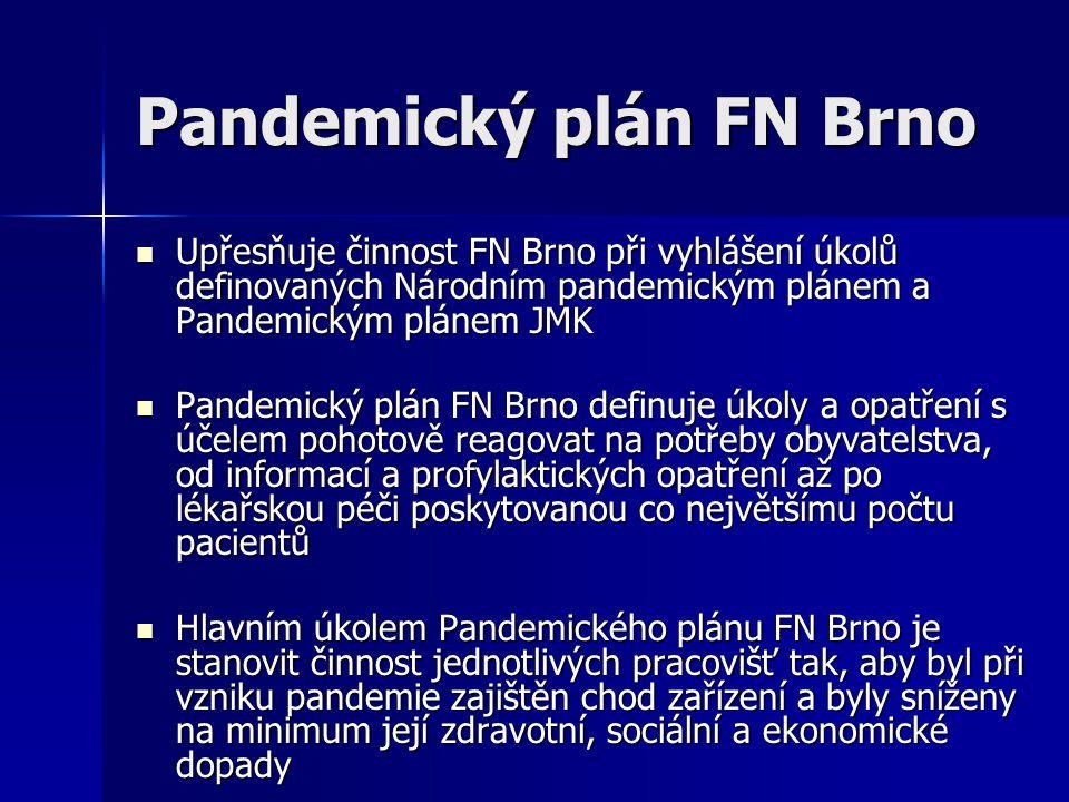 Pandemický plán FN Brno
