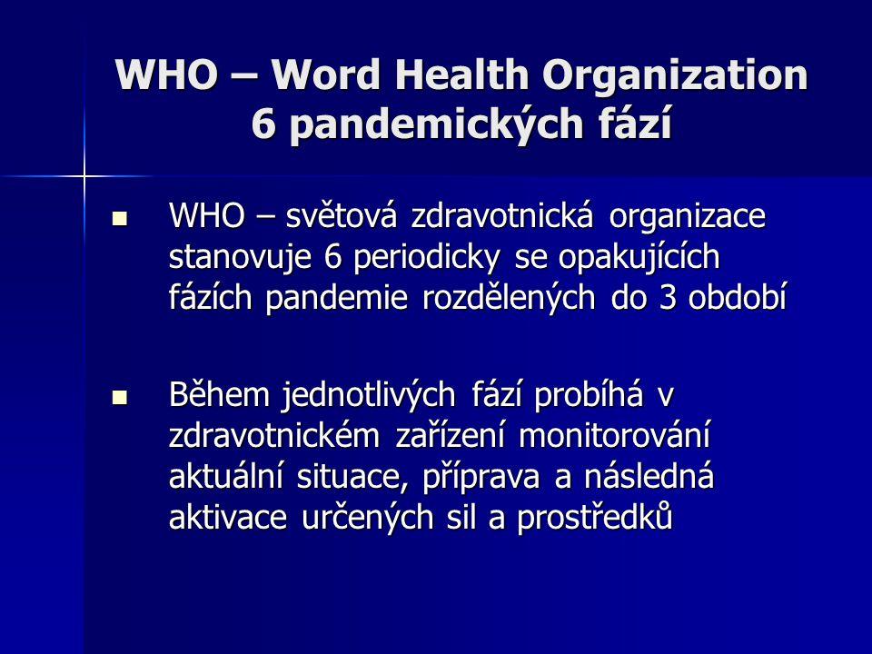 WHO – Word Health Organization 6 pandemických fází