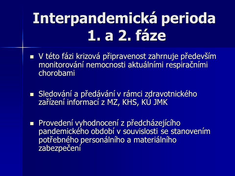 Interpandemická perioda 1. a 2. fáze