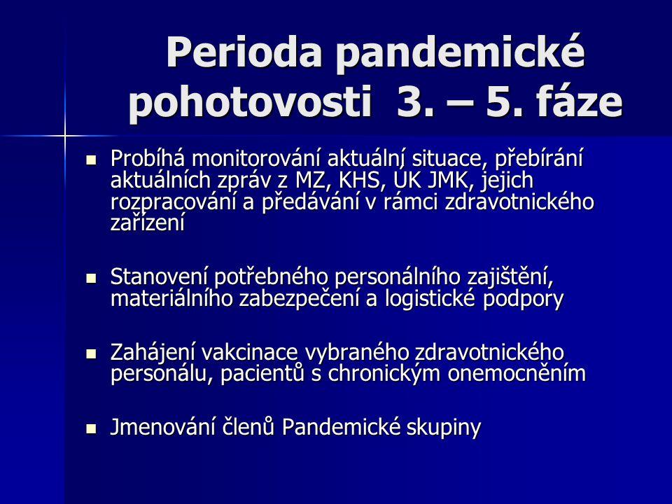 Perioda pandemické pohotovosti 3. – 5. fáze