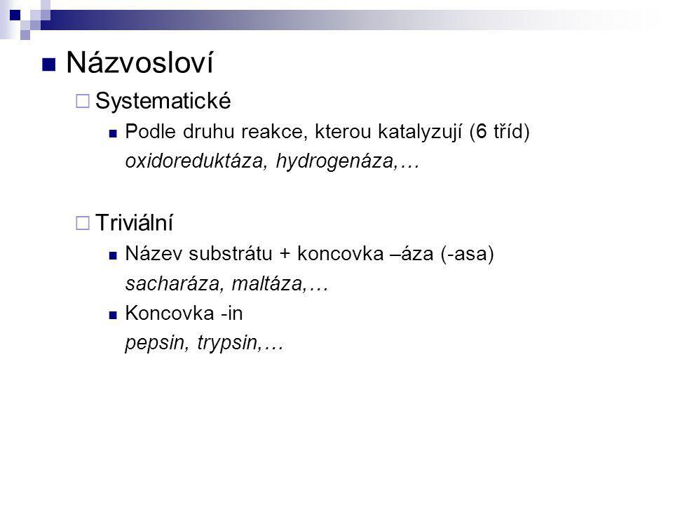 Názvosloví Systematické Triviální