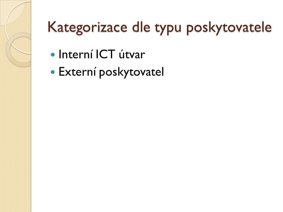 Kategorizace dle typu poskytovatele