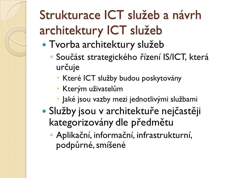 Strukturace ICT služeb a návrh architektury ICT služeb