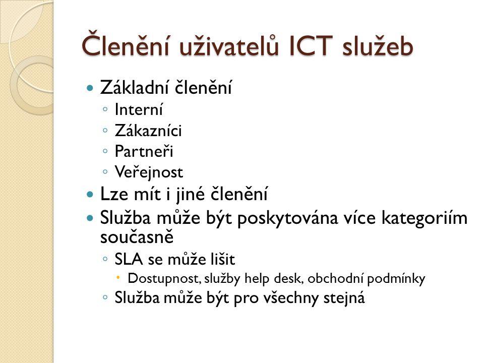 Členění uživatelů ICT služeb
