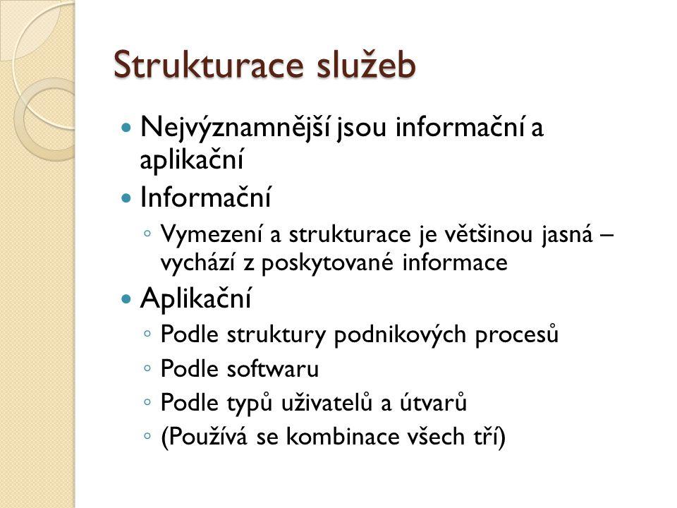 Strukturace služeb Nejvýznamnější jsou informační a aplikační