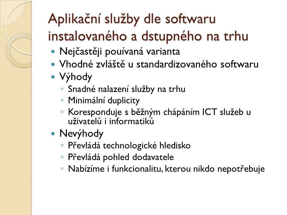 Aplikační služby dle softwaru instalovaného a dstupného na trhu