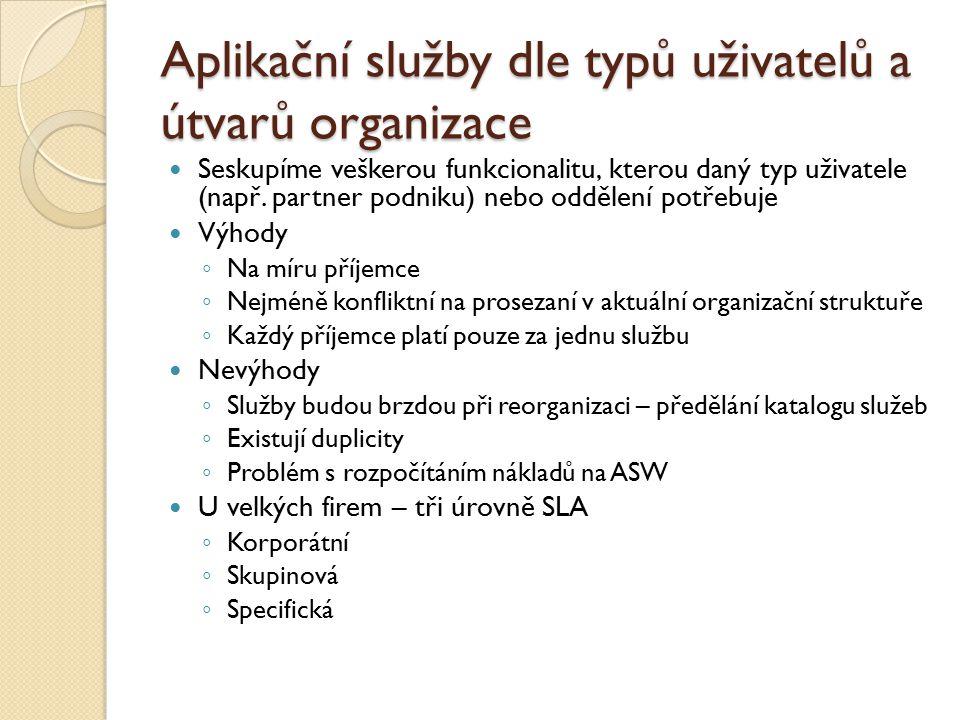 Aplikační služby dle typů uživatelů a útvarů organizace