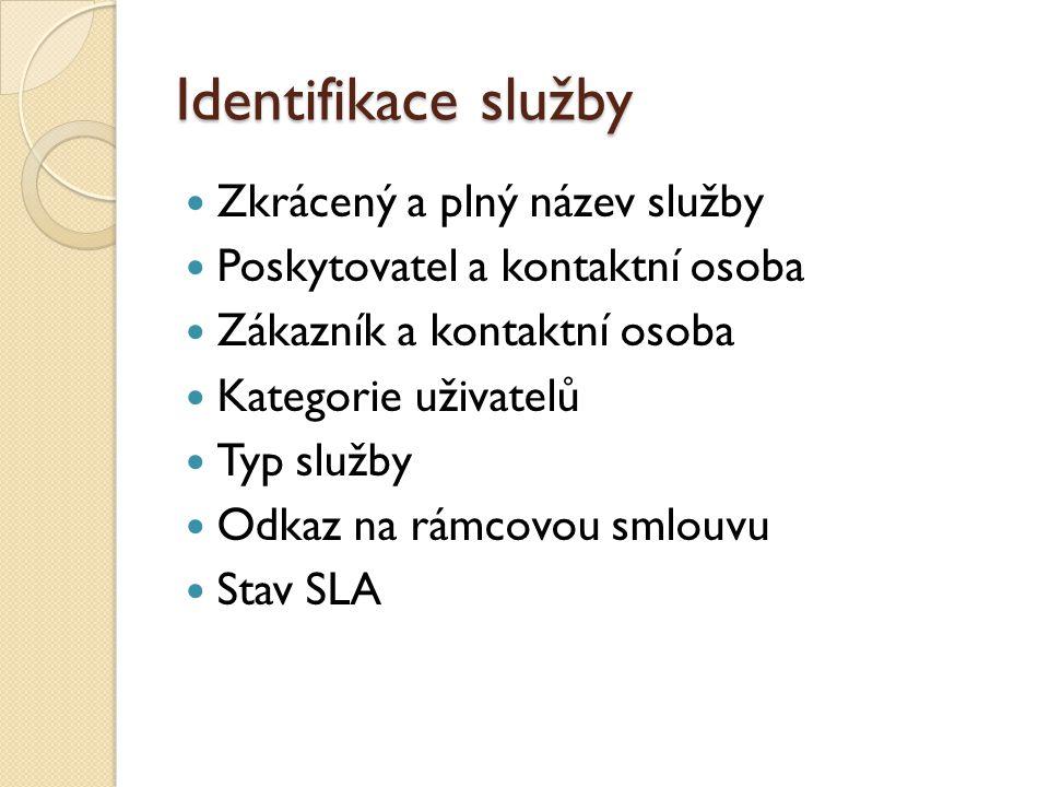 Identifikace služby Zkrácený a plný název služby