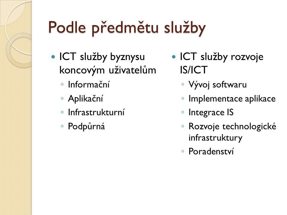 Podle předmětu služby ICT služby byznysu koncovým uživatelům