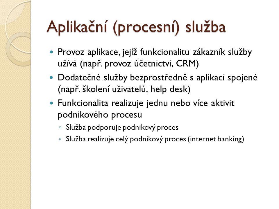Aplikační (procesní) služba