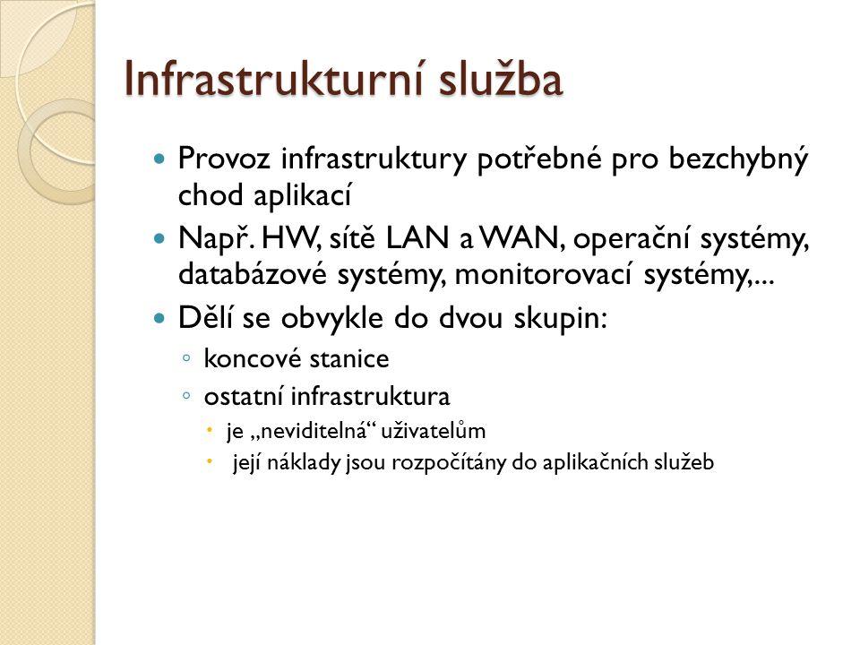 Infrastrukturní služba
