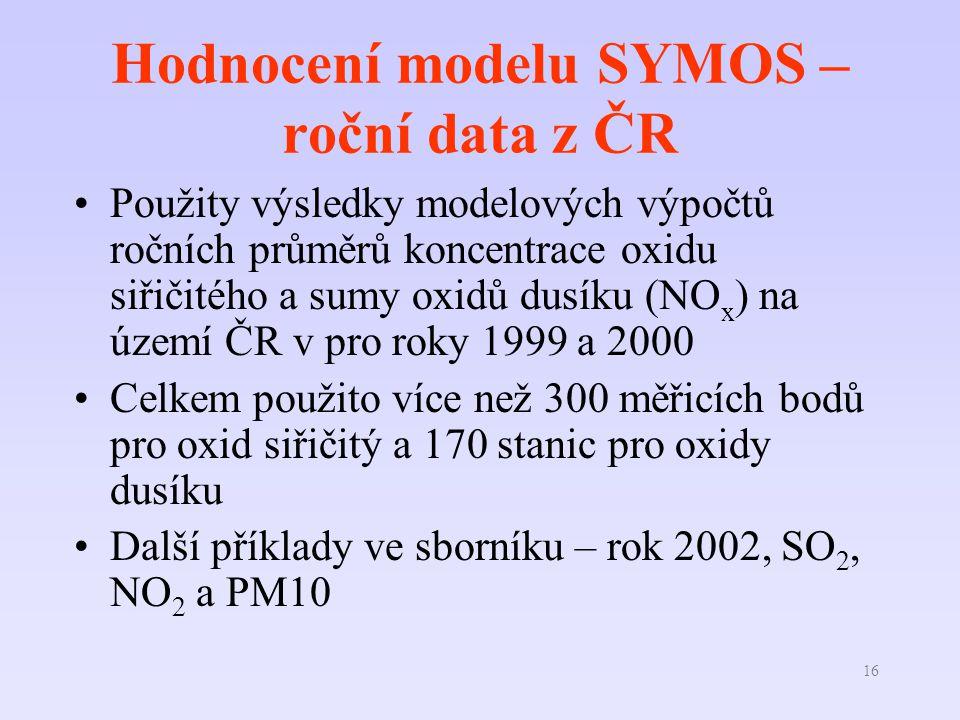 Hodnocení modelu SYMOS – roční data z ČR