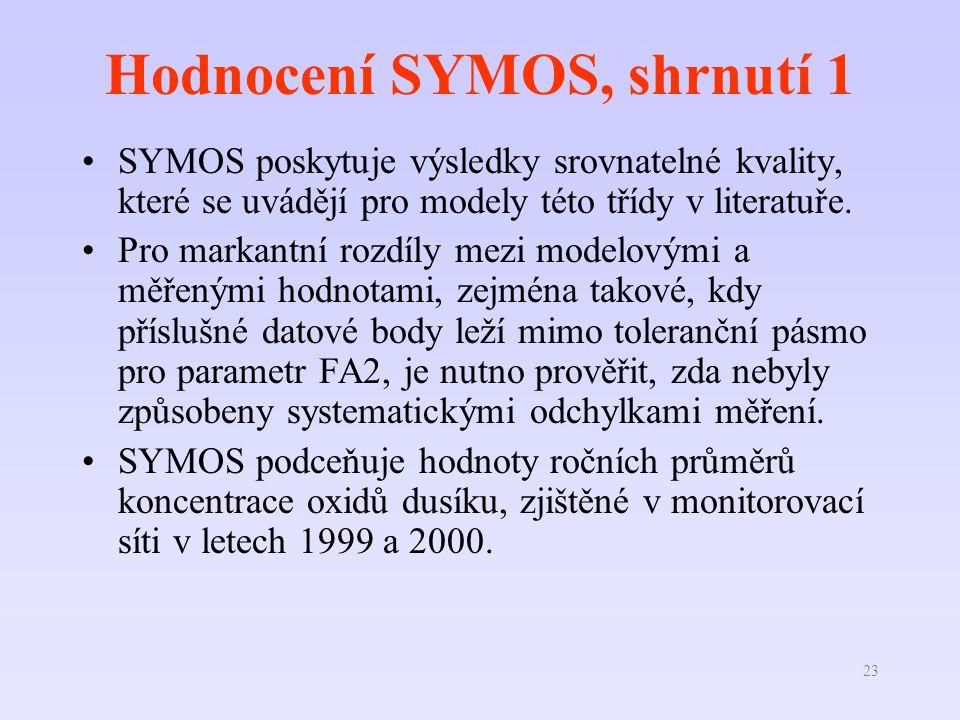 Hodnocení SYMOS, shrnutí 1