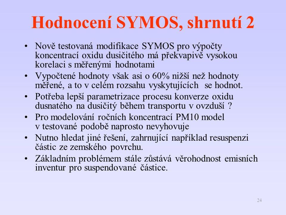 Hodnocení SYMOS, shrnutí 2