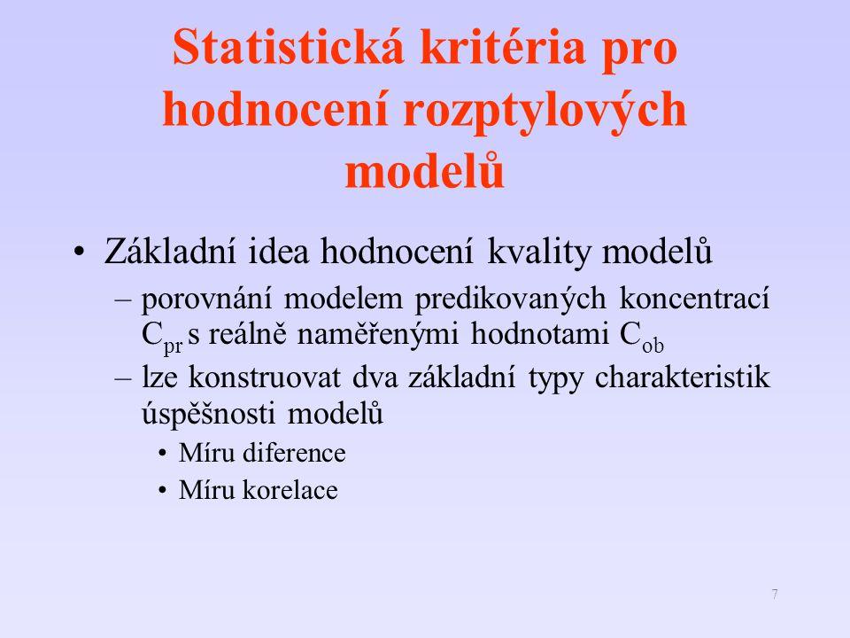Statistická kritéria pro hodnocení rozptylových modelů