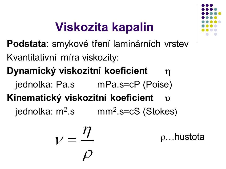 Viskozita kapalin Podstata: smykové tření laminárních vrstev