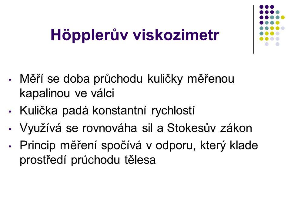 Höpplerův viskozimetr