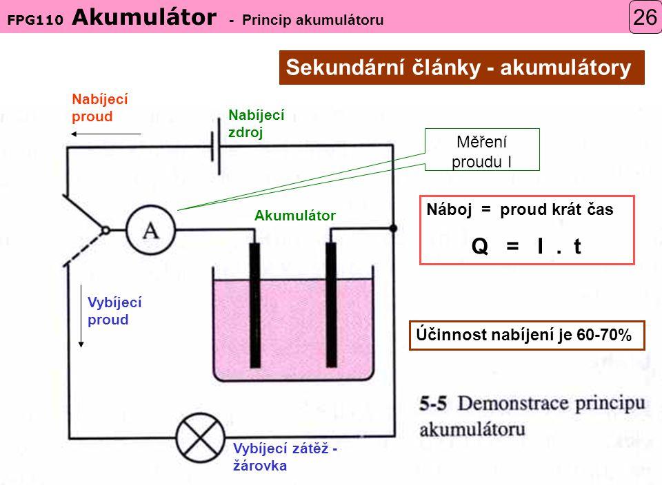Sekundární články - akumulátory
