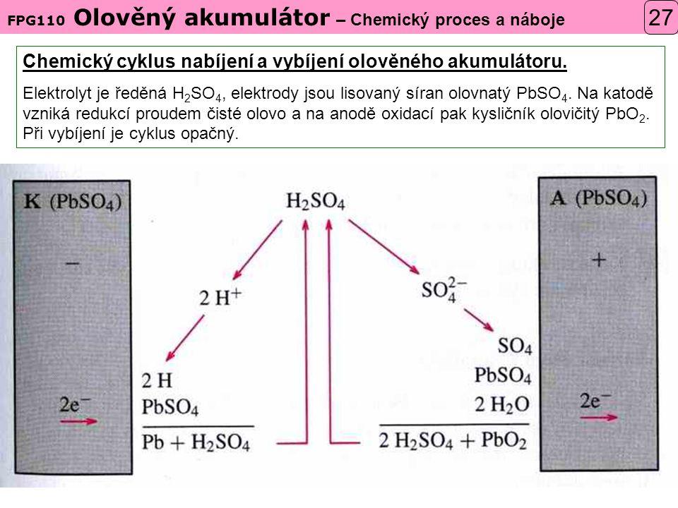 27 Chemický cyklus nabíjení a vybíjení olověného akumulátoru.