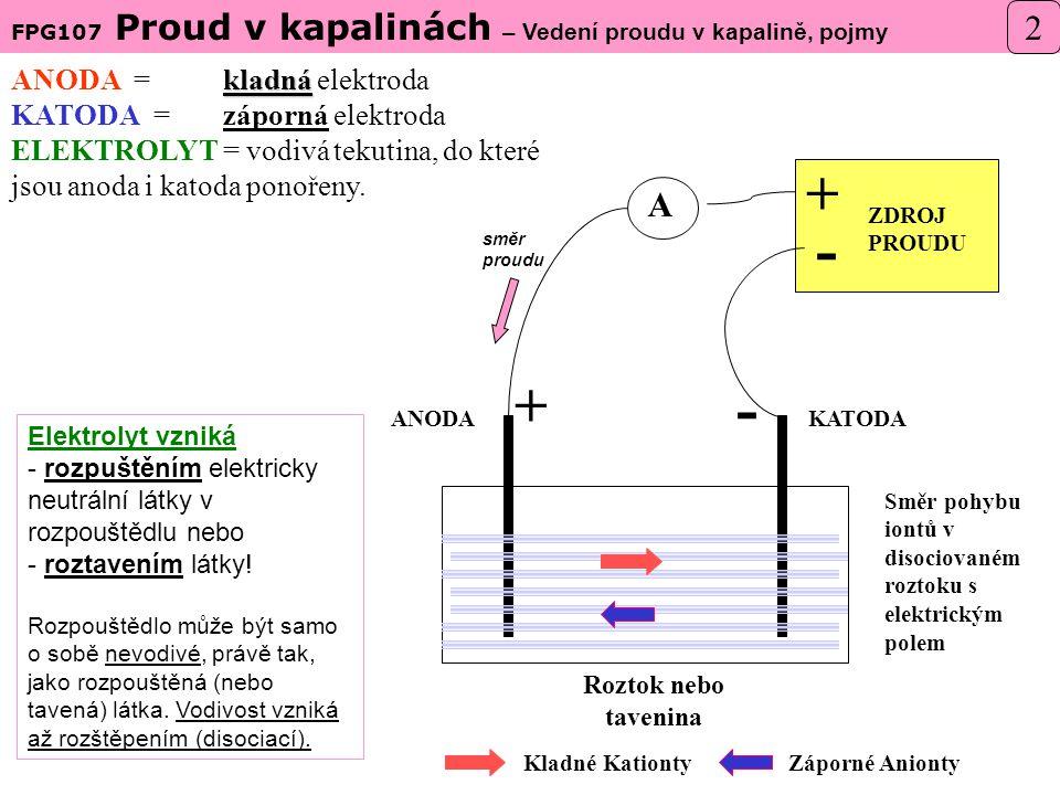 - - + + 2 A ANODA = kladná elektroda KATODA = záporná elektroda
