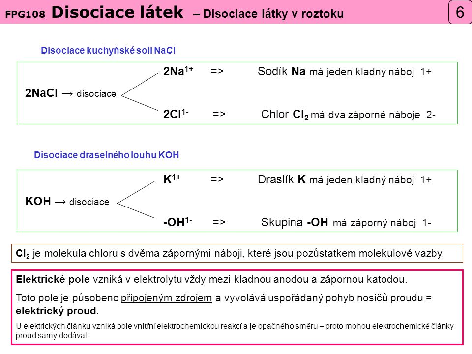 Disociace kuchyňské soli NaCl Disociace draselného louhu KOH