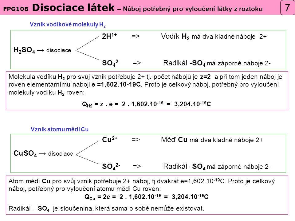 Vznik vodíkové molekuly H2