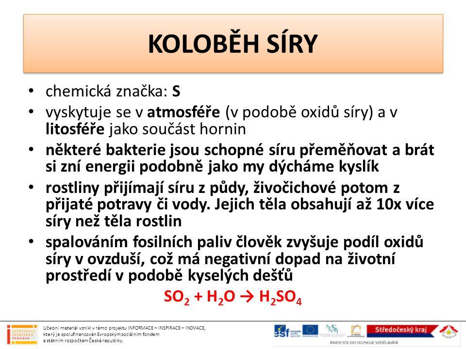 KOLOBĚH SÍRY chemická značka: S