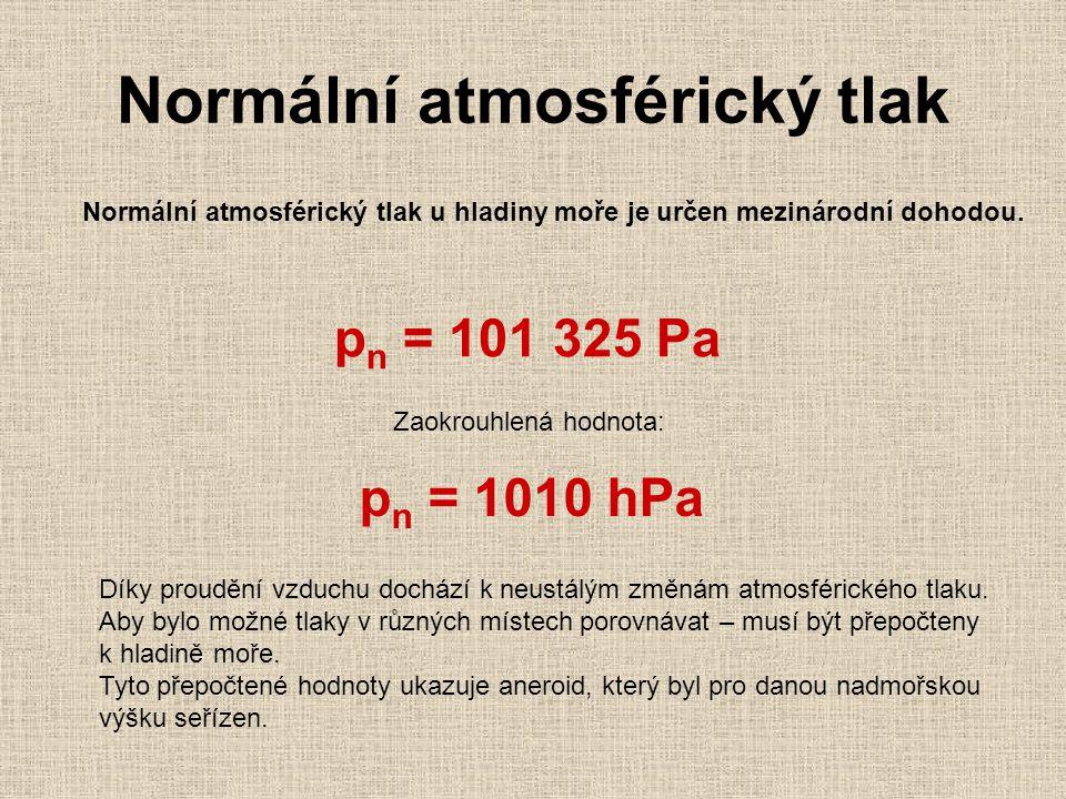 Normální atmosférický tlak