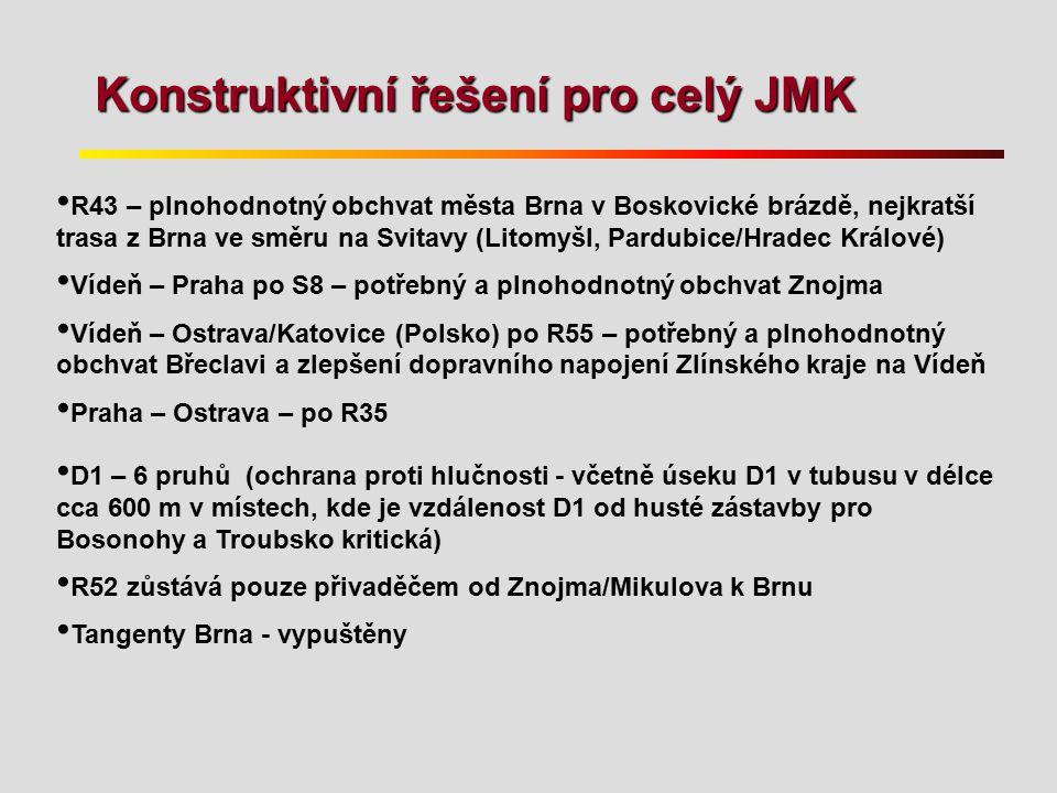 Konstruktivní řešení pro celý JMK