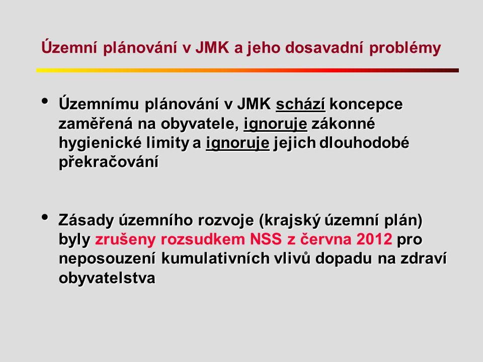Územní plánování v JMK a jeho dosavadní problémy