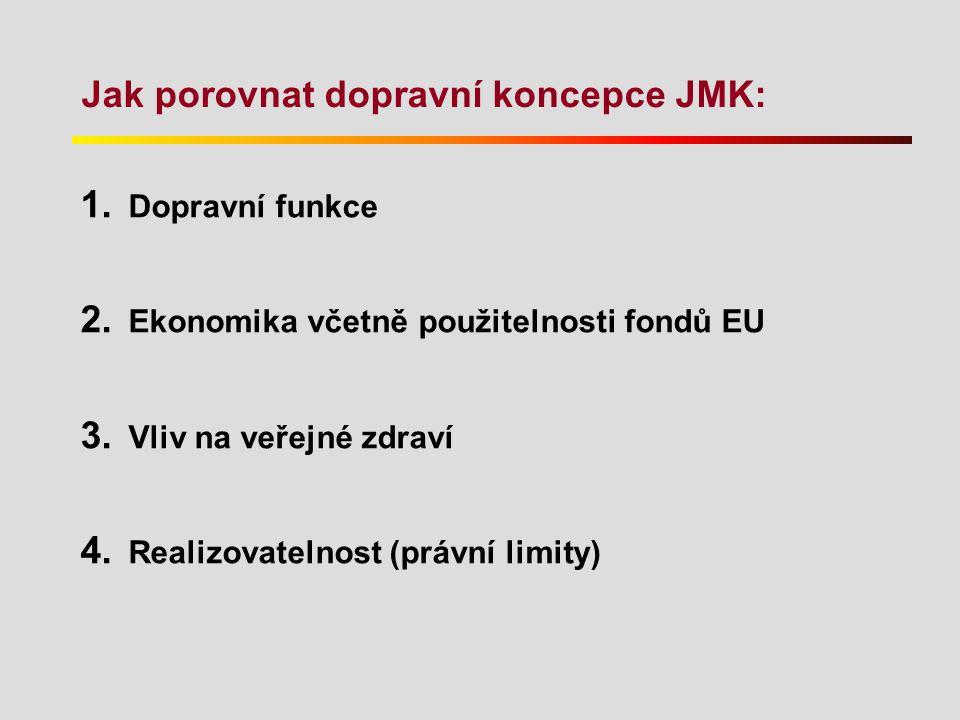 Jak porovnat dopravní koncepce JMK: