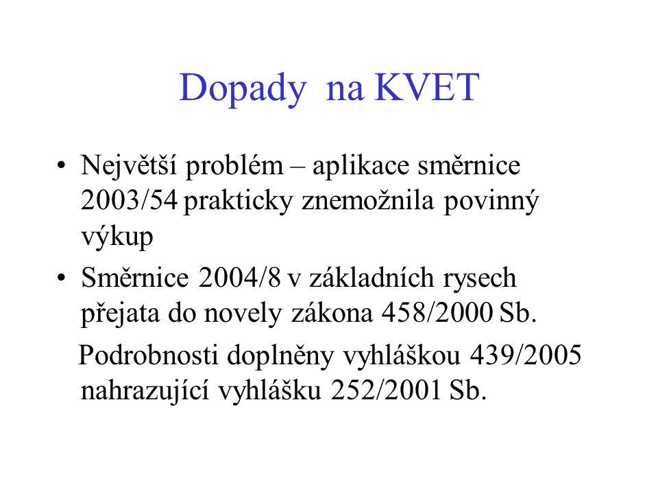 Dopady na KVET Největší problém – aplikace směrnice 2003/54 prakticky znemožnila povinný výkup.