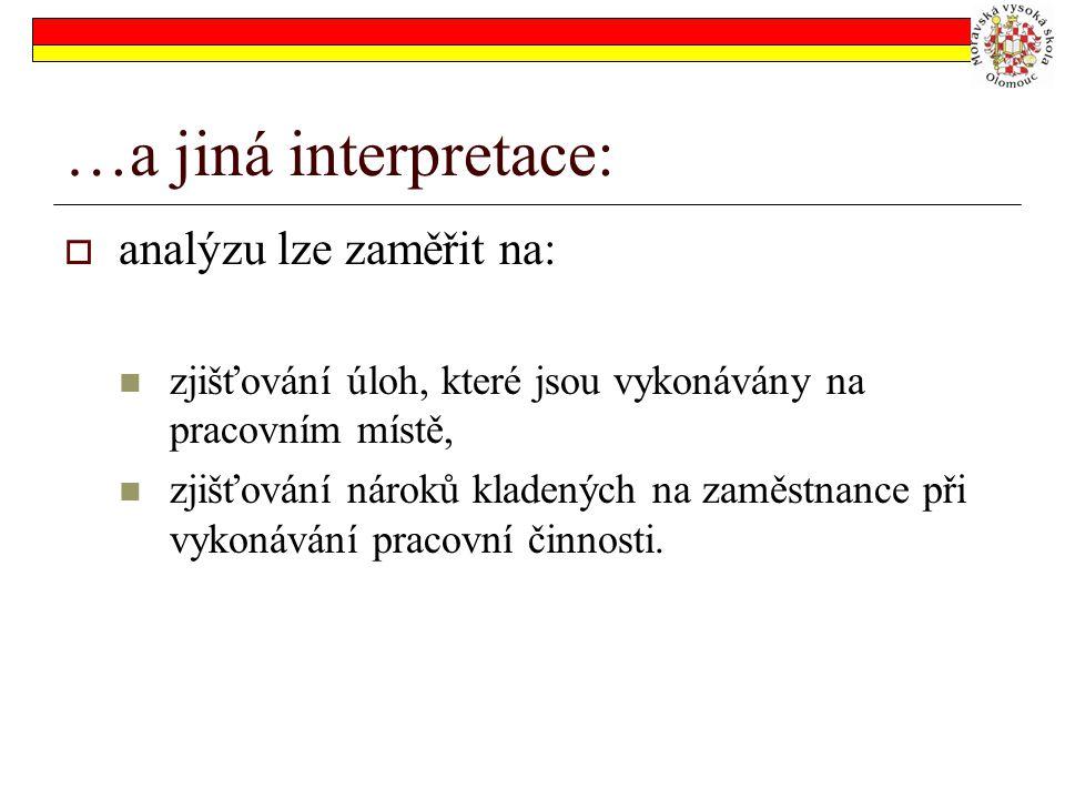 …a jiná interpretace: analýzu lze zaměřit na: