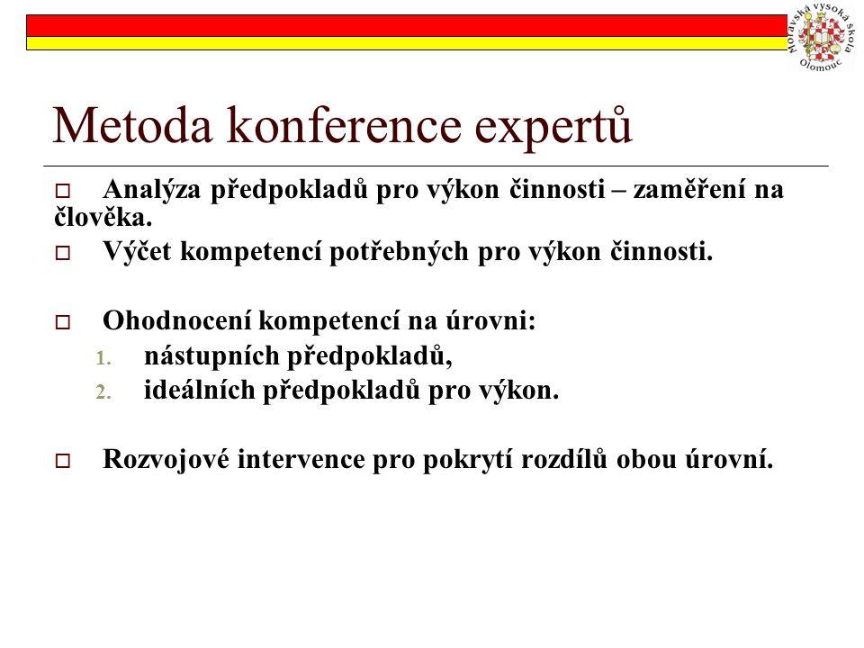Metoda konference expertů