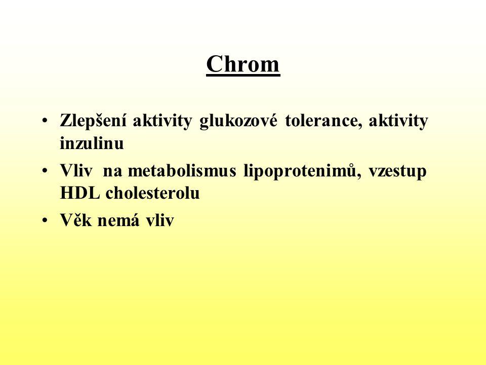Chrom Zlepšení aktivity glukozové tolerance, aktivity inzulinu