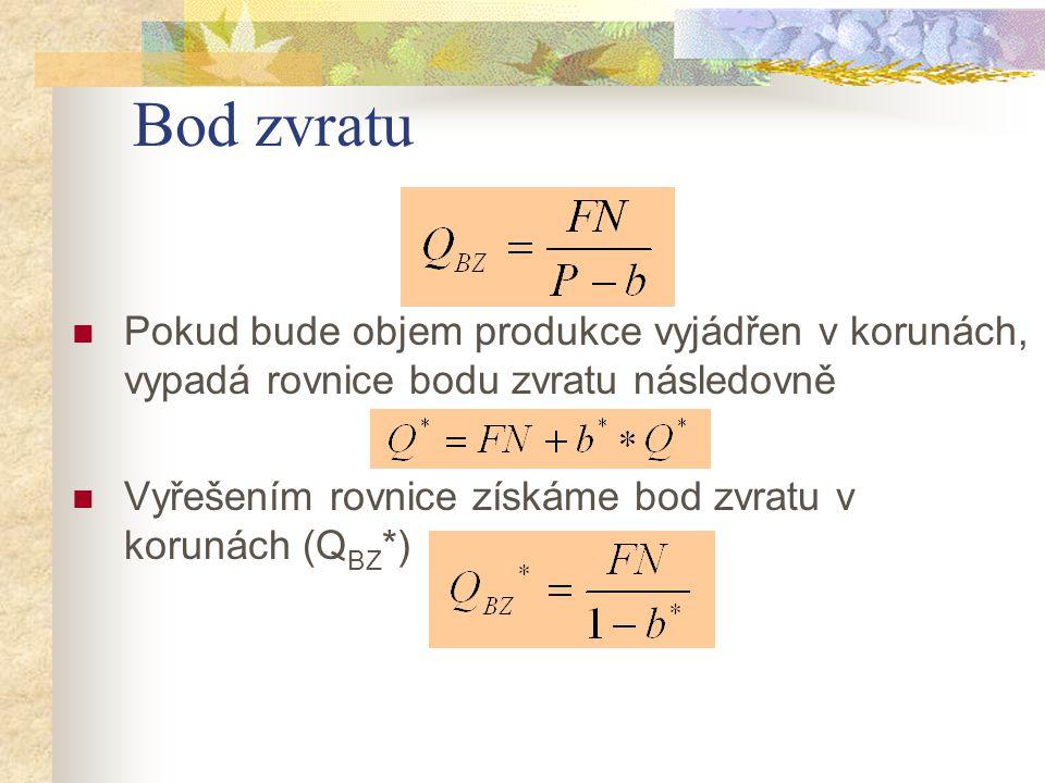 Bod zvratu Pokud bude objem produkce vyjádřen v korunách, vypadá rovnice bodu zvratu následovně.