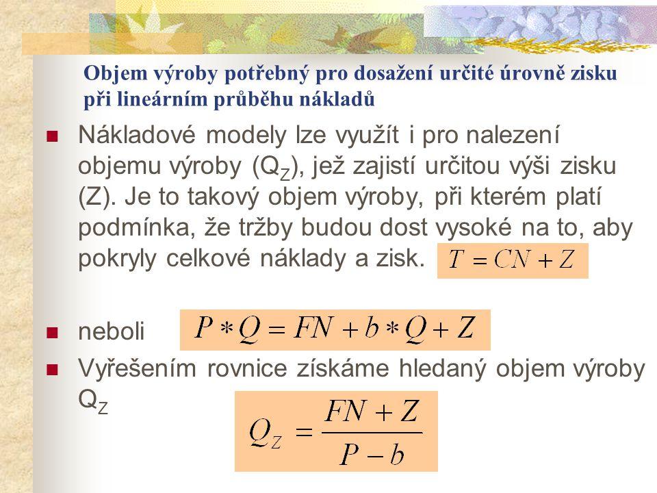 Vyřešením rovnice získáme hledaný objem výroby QZ