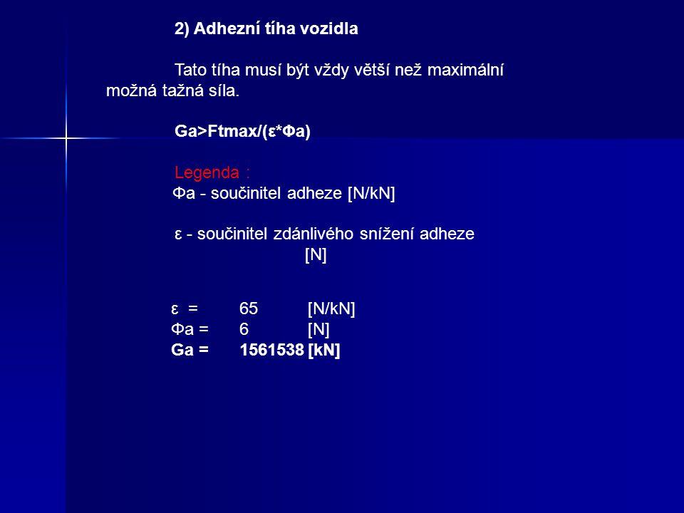 2) Adhezní tíha vozidla Tato tíha musí být vždy větší než maximální možná tažná síla. Ga>Ftmax/(ε*Φa)