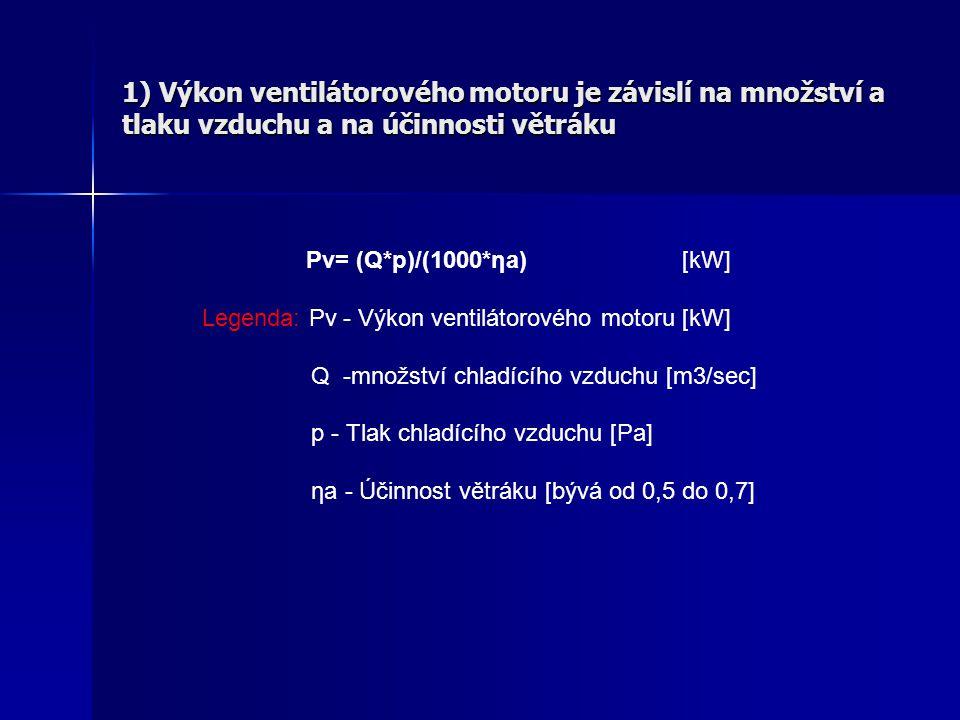 1) Výkon ventilátorového motoru je závislí na množství a tlaku vzduchu a na účinnosti větráku