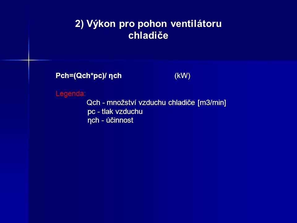 2) Výkon pro pohon ventilátoru chladiče