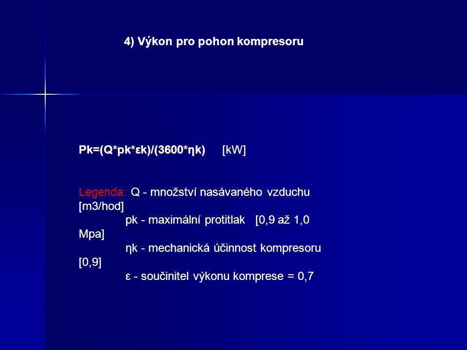 4) Výkon pro pohon kompresoru