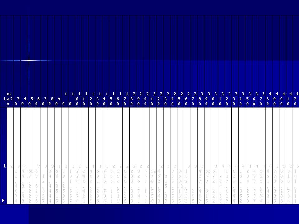 Vmax 10. 20. 30. 40. 50. 60. 70. 80. 90. 100. 110. 120. 130. 140. 150. 160. 170. 180.