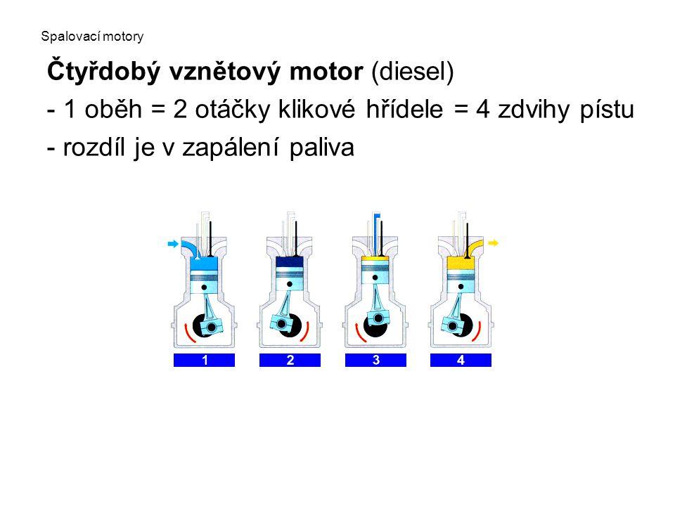 Čtyřdobý vznětový motor (diesel)