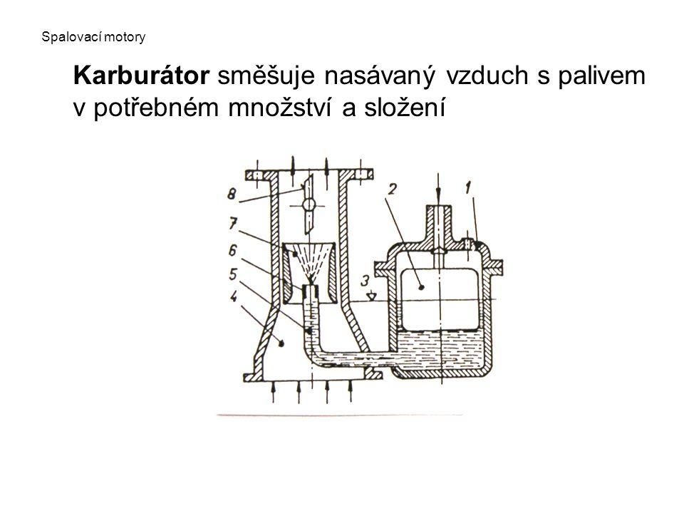 Karburátor směšuje nasávaný vzduch s palivem