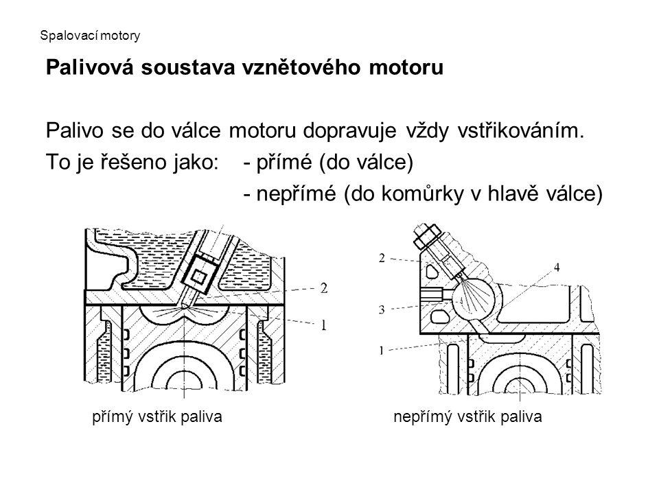 Palivová soustava vznětového motoru