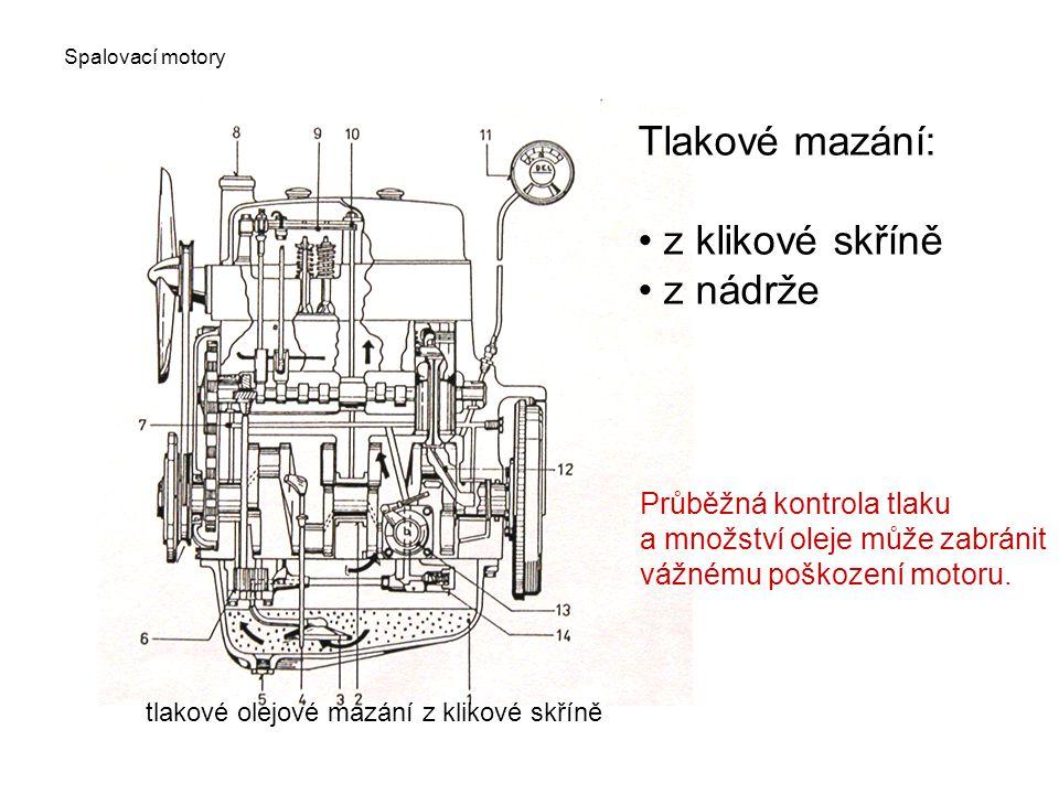 Tlakové mazání: z klikové skříně z nádrže Průběžná kontrola tlaku
