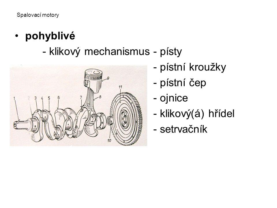 - klikový mechanismus - písty - pístní kroužky - pístní čep - ojnice