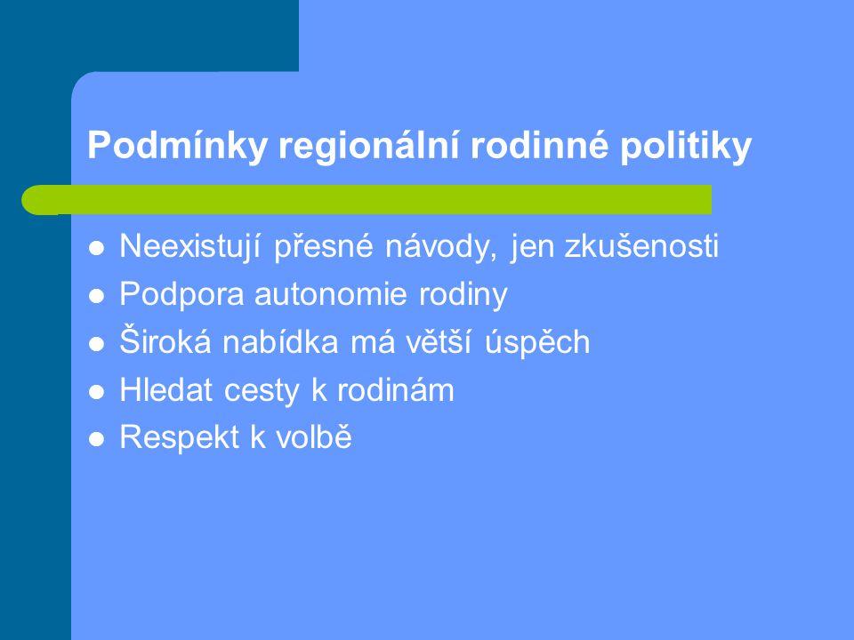 Podmínky regionální rodinné politiky