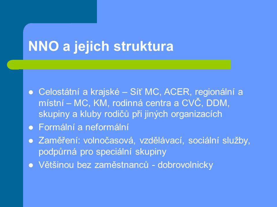 NNO a jejich struktura